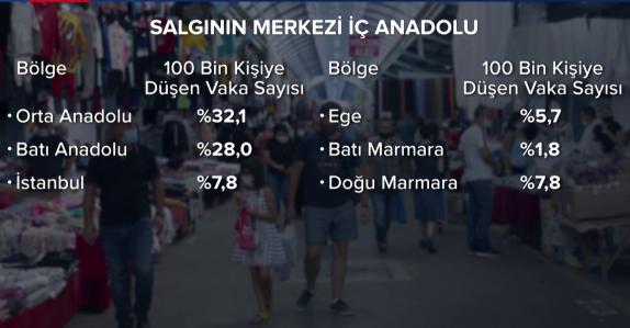 Anadolu'da koranavirüs kaynaklı ölümler bir haftada yüzde 40 arttı