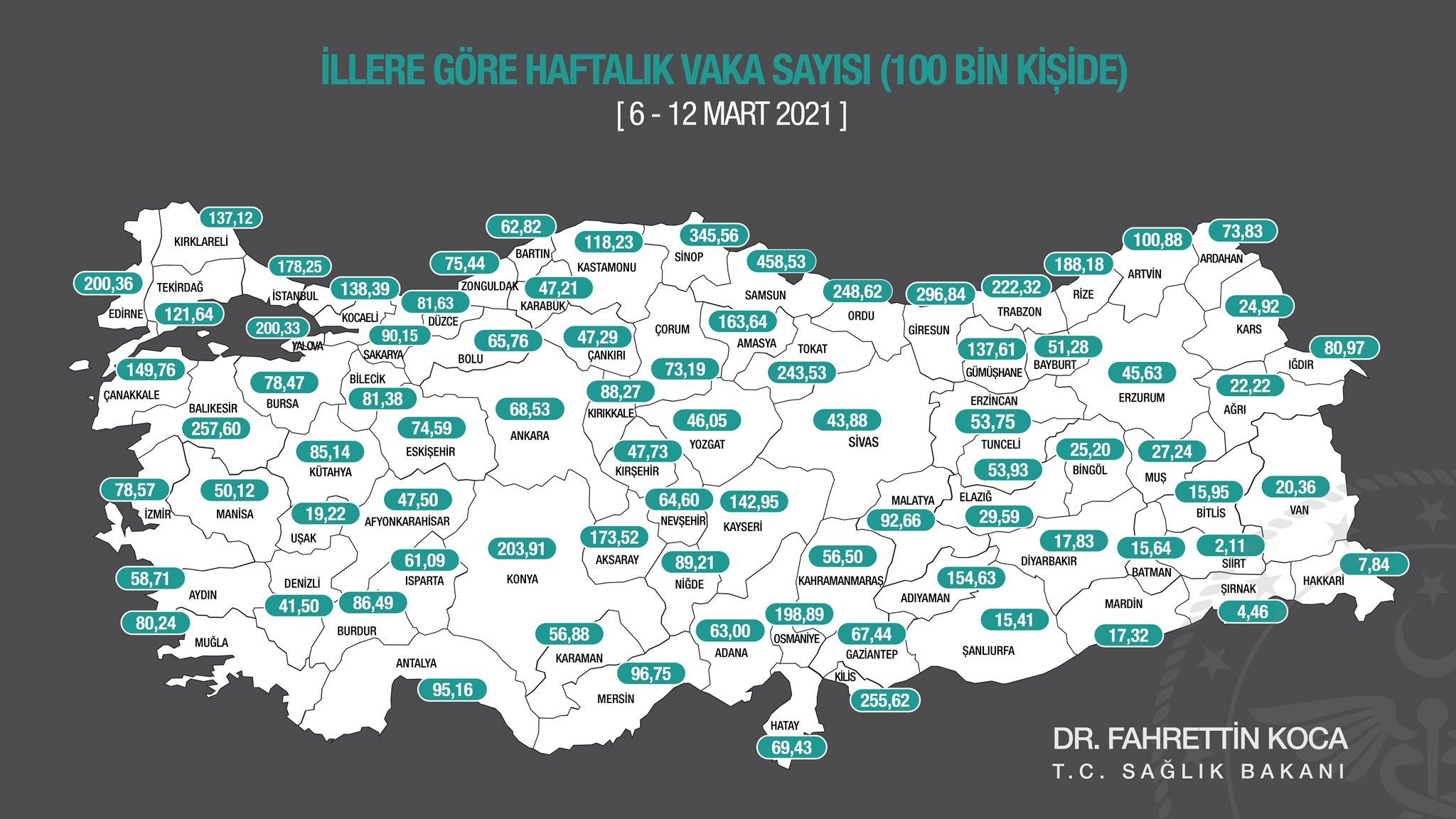 Bakan Koca, haritayı paylaştı! İşte 81 ildeki bir haftada tespit edilen vaka sayıları...