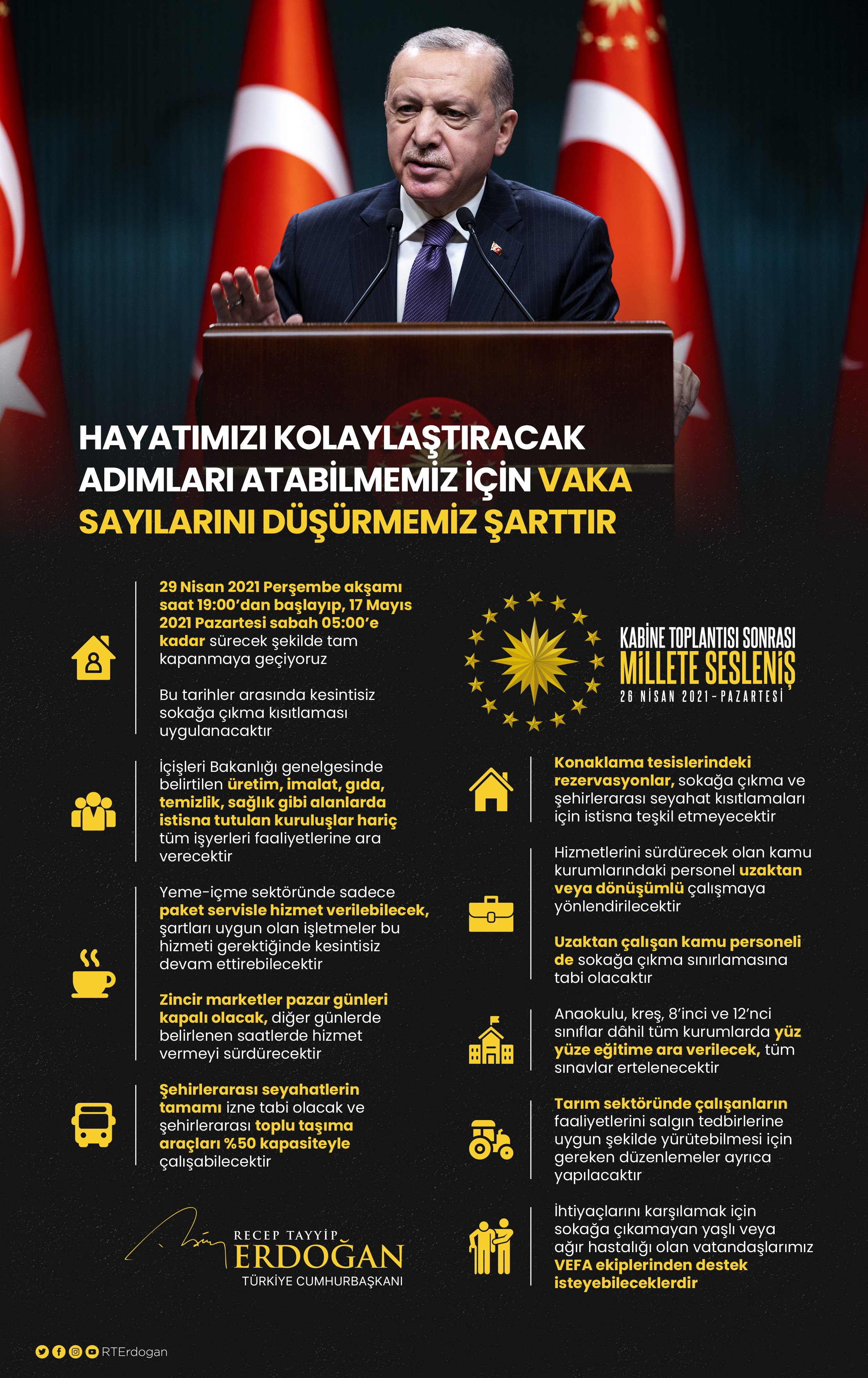 Cumhurbaşkanı Erdoğan açıkladı: Türkiye tam kapanma dönemine geçti